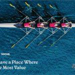 Nguyên tắc Phù hợp - 17 Nguyên tắc vàng để Làm việc đội nhóm